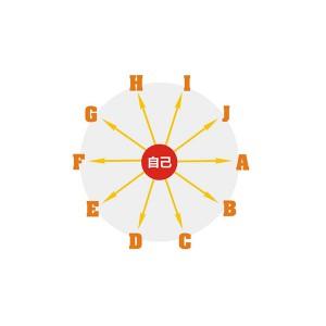 太阳线模式会员管理软件,太阳线会员直销软件开发