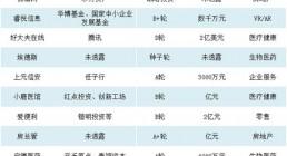 2017每日融资报告(3.30)