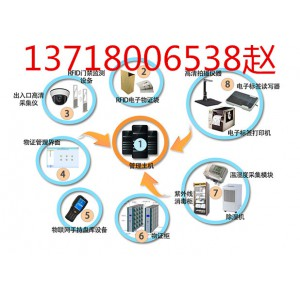 公安局物证管理系统,公安物证管理系统,物证管理系统