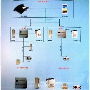 电梯无线对讲独栋方案,电梯无线五方通话别墅电梯
