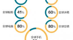 德国、日本制造跌落神坛 中国将成下个汽车强国