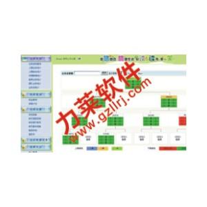 电子商务直销系统,专业版双轨制直销会员管理系统