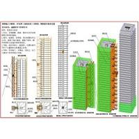 高层建筑施工升降机出售/高层建筑施工升降机价格
