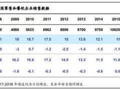 """今年国庆黄金周变""""慢热"""" 旅游、消费、楼市、票房均增长放缓"""