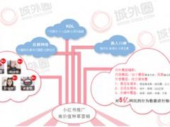 城外圈小红书案例复盘:一套完整的小红书KOL营销核心方法