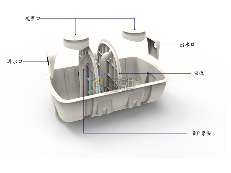 蹲厕底部结构图